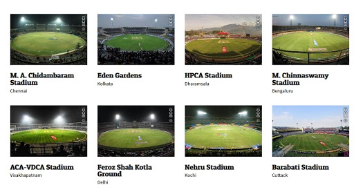 Largest Cricket Stadium in India, List of cricket grounds by capacity