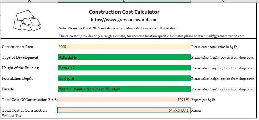 Construction Cost per Square Feet, House Cost per Square Metre
