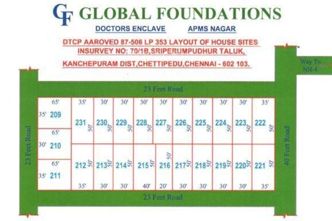 Global Foundations Doctors Enclave