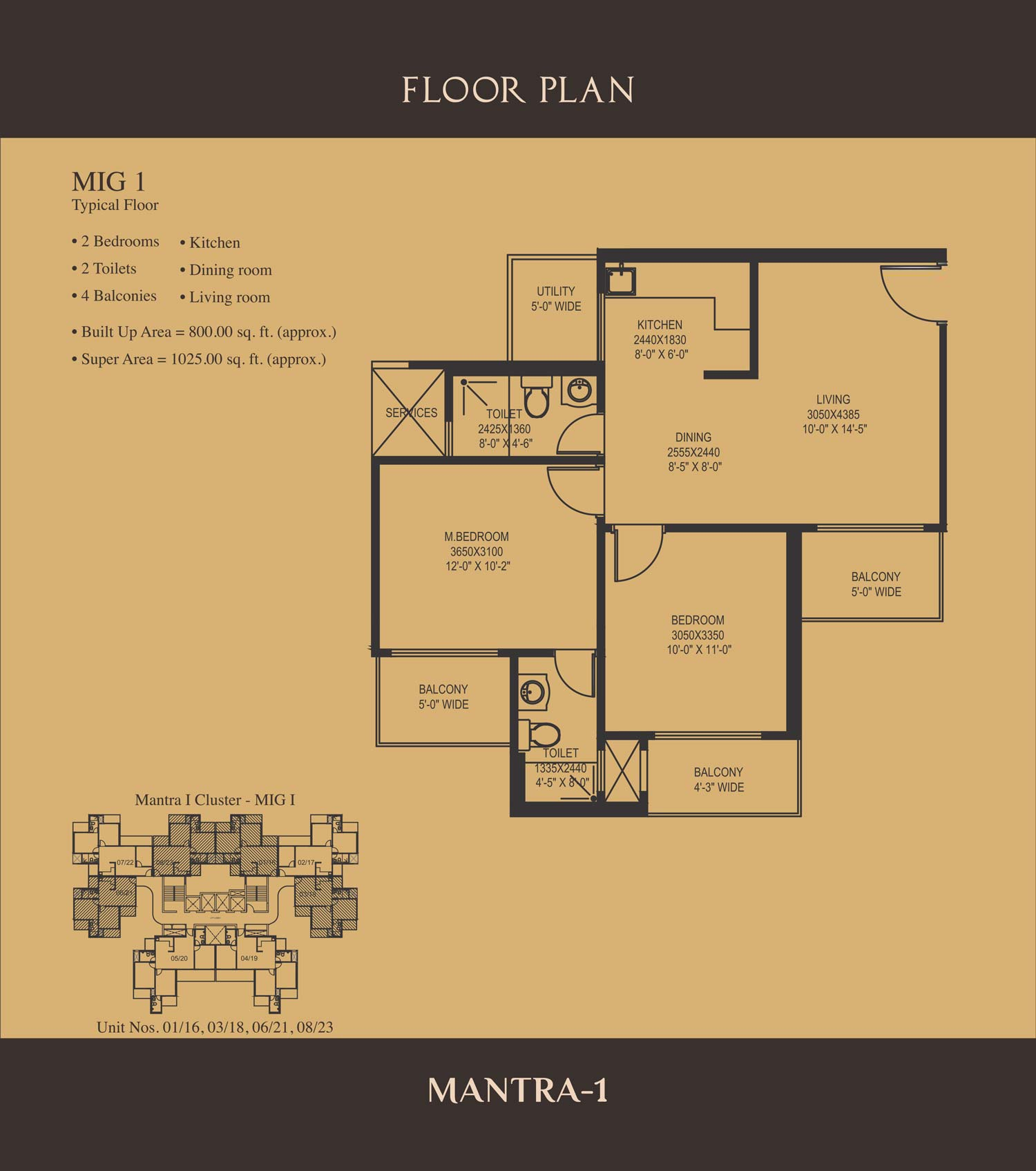 Mahagun Mantra 1 Floor Plan