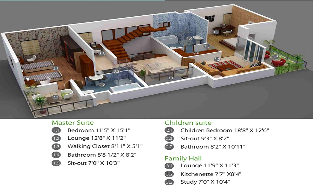 Green Anupam Lifestyle Villas Floor Plan