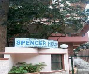 Sethna Spencer House